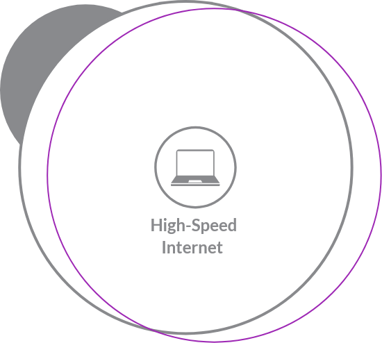 High Speed Internet Computer
